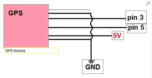 GPS 2 Arduino Connection schema